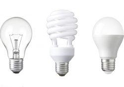 Quali caratteristiche deve avere una lampadina?